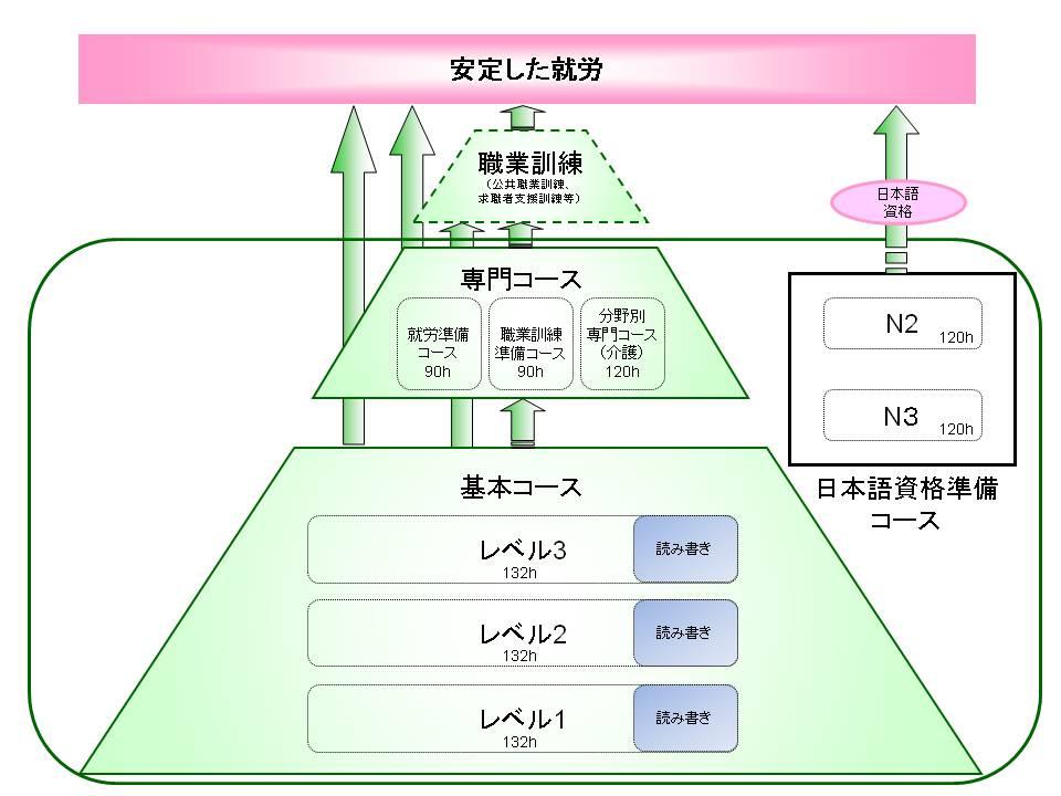 gaiyo_img_course.jpg