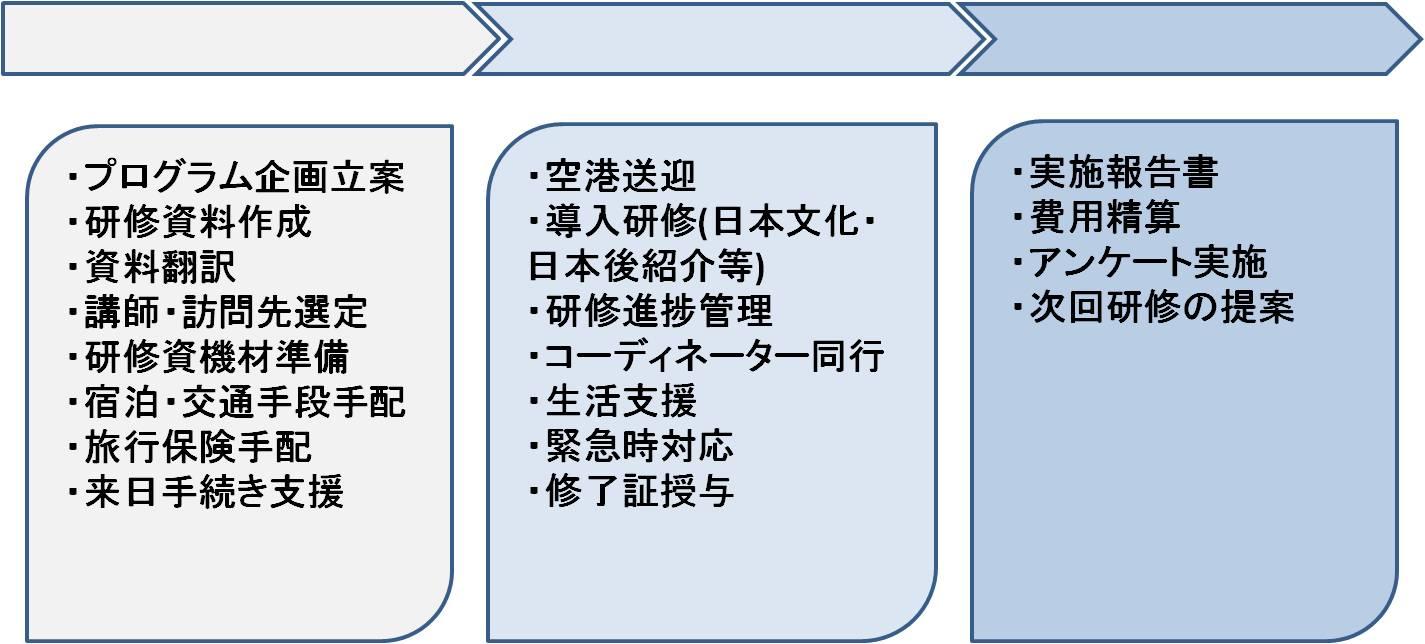 2_kensyu_flow_004.jpg