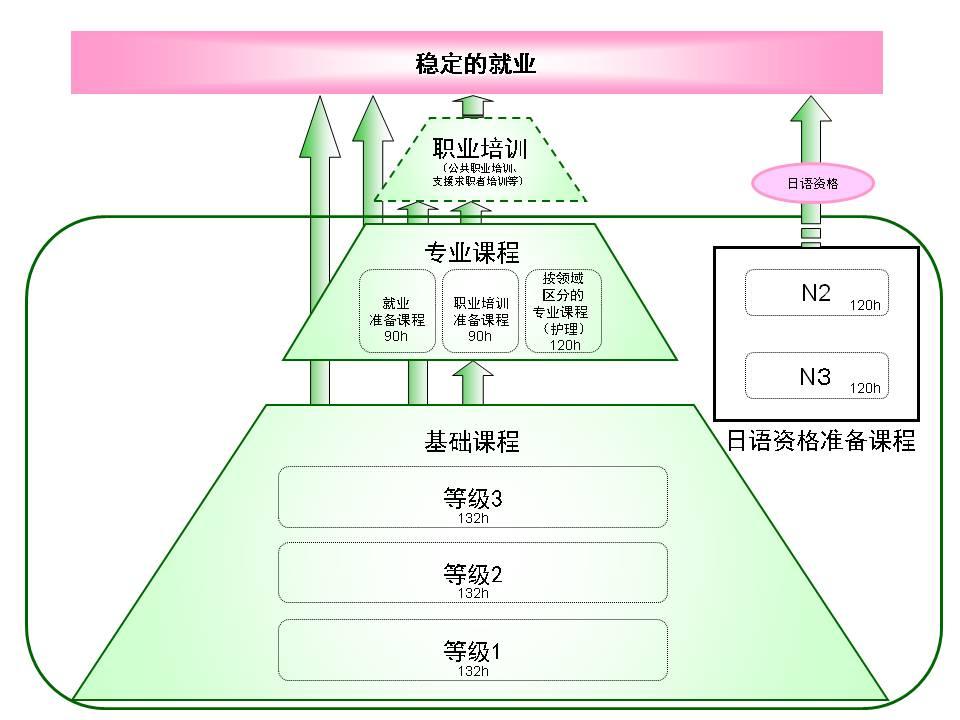 gaiyo_img_course_c.jpg