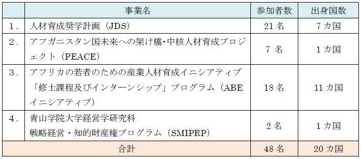 2016ryugaku_party8.JPG