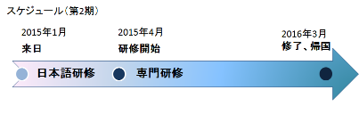 mhlw201501.png