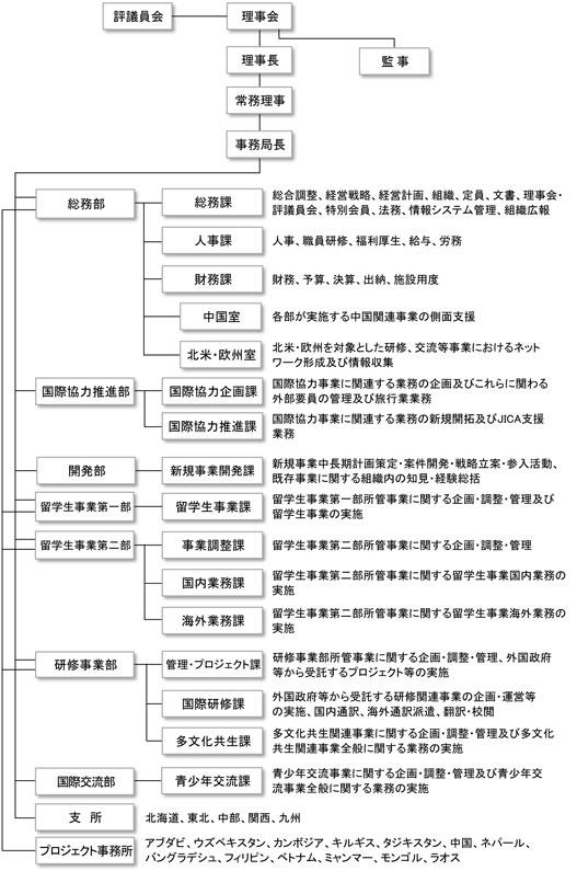 soshikizu_jp_H29.4.1_2.JPG