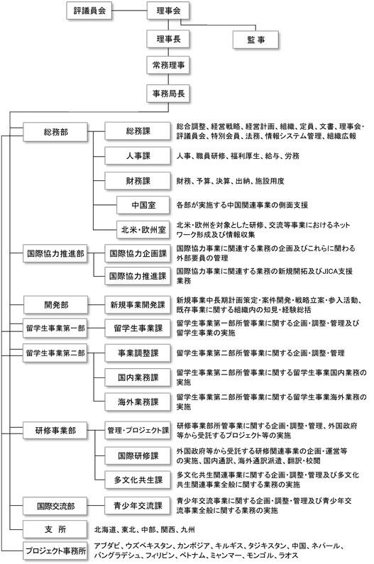 soshikizu_jp_H29.4.1.JPG